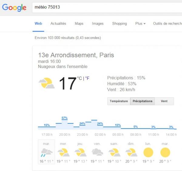 météo paris 13.jpg